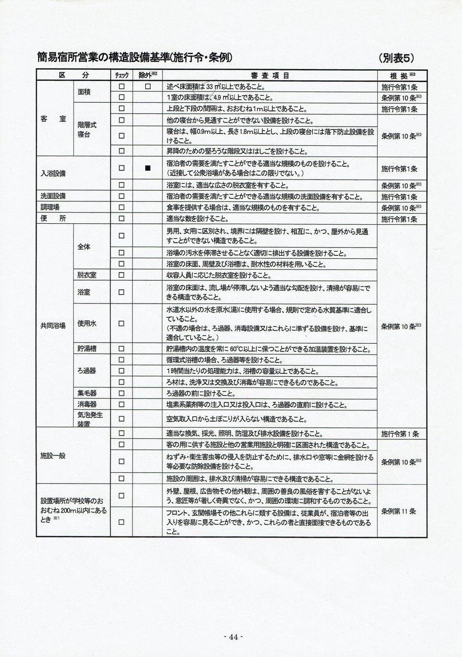 簡易宿泊所営業の構造設備基準(施行令・条例)