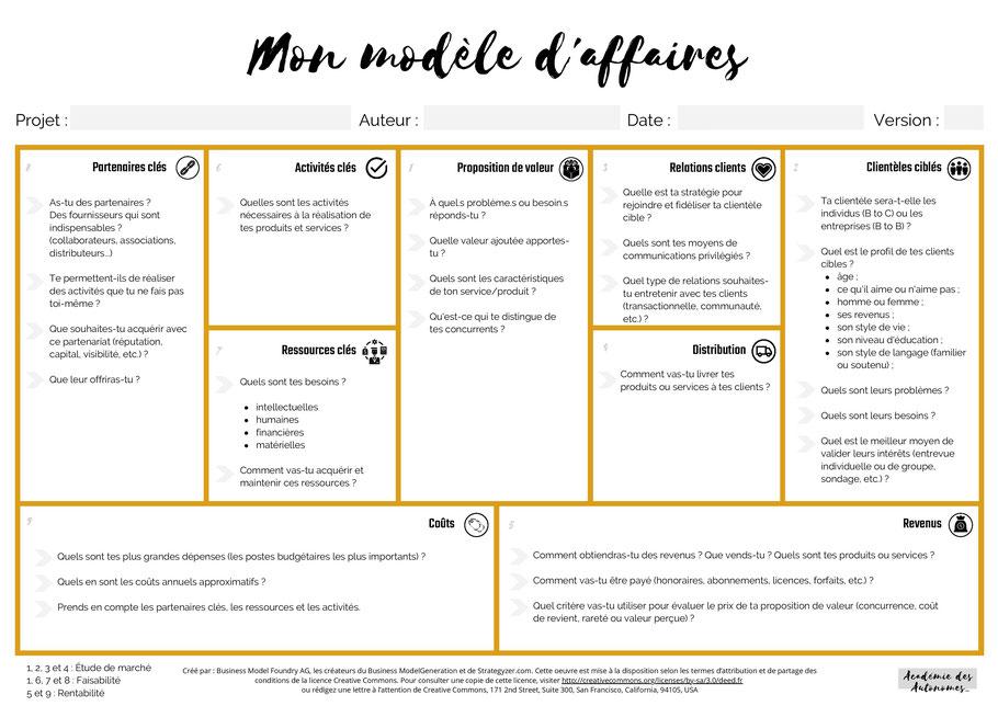 Canevas modèle d'affaires pour travailleur autonome par Académie des Autonomes soutien solopreneurs