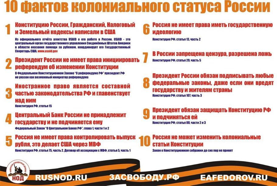 10 фактов колониального статуса РФ