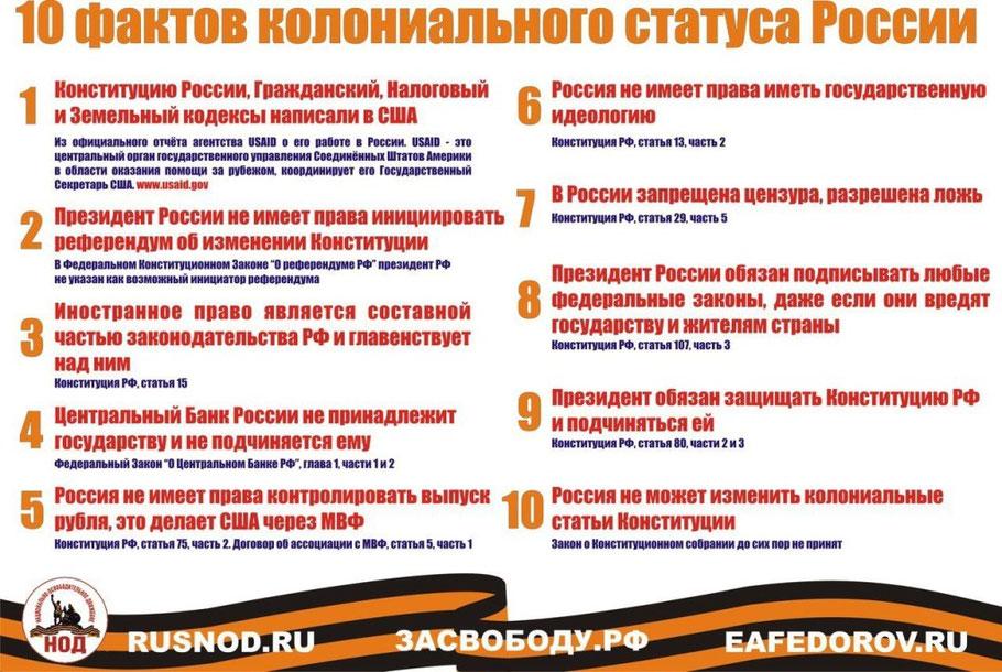 10 фактов колониального статуса России (фото)