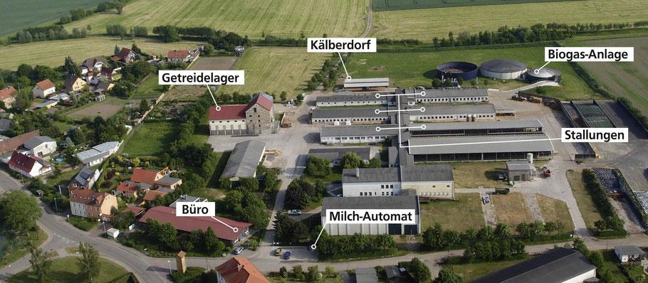 Unser Hof (Luftaufnahme Mai 2016)