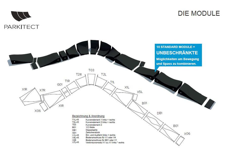 Parkitect_10_Module_unendlich_viel_Spass_Pumptrack_Bike_Deutschland_Österreich_Modular_Pumptrack