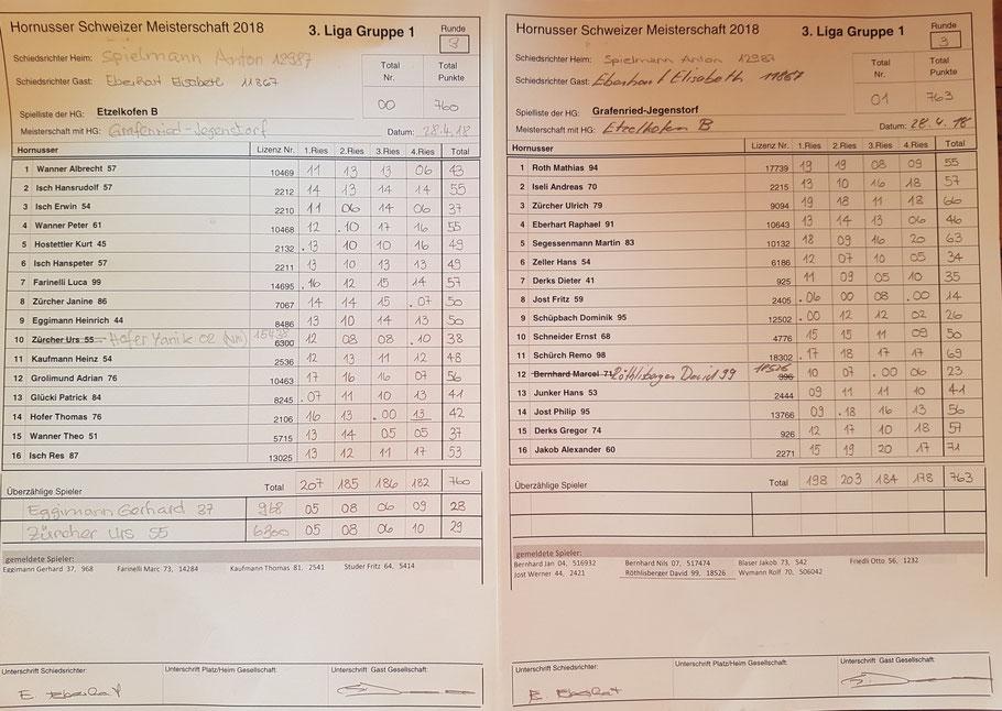 3. Meistersschaftsspiel gegen Etzelkofen B / Erste Niederlage
