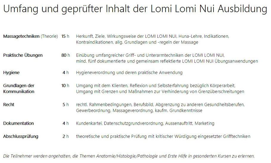Lomi Lomi Nui Ausbildung, Ausbildungsinhalte Lomi Ausbildung, Masseur für Lomi Lomi Nui, Massage eingeschränkt auf Lomi Lomi Nui