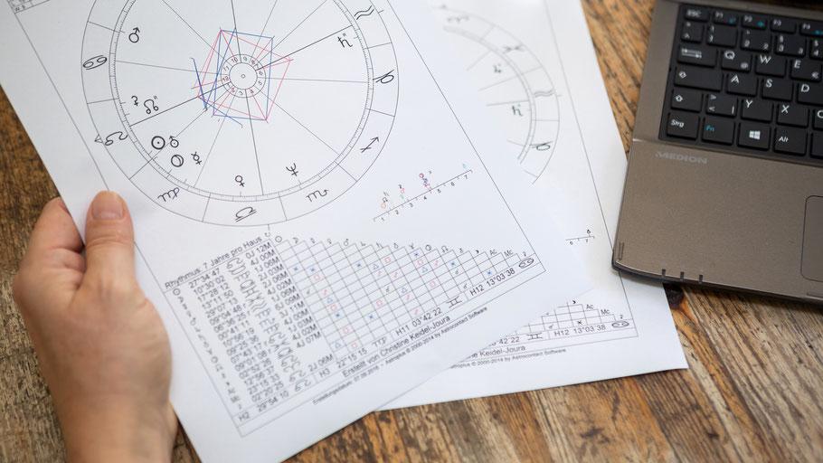 Horoskop mit Planetenaspekten