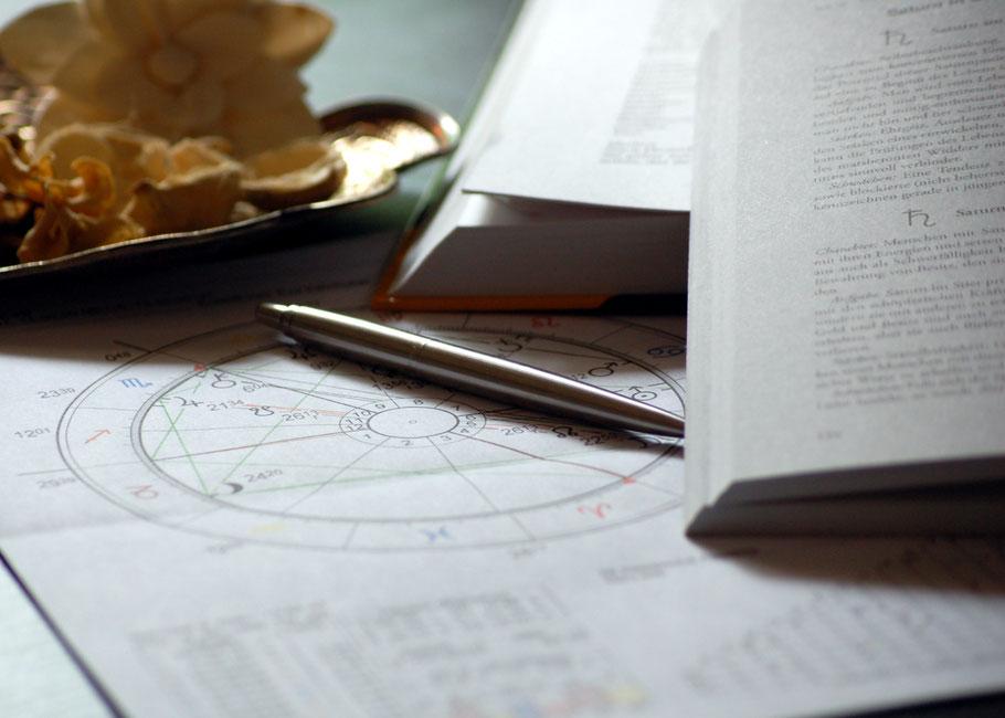 Astrologie-Aufbaukurs