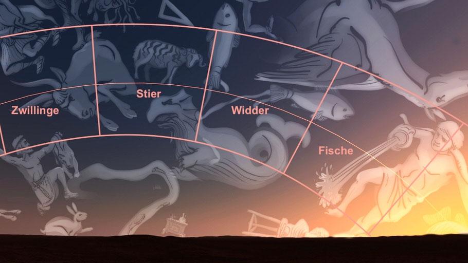 Das Band der Tierkreiszeichen und dahinter die Sternbilder im Jahr 2019