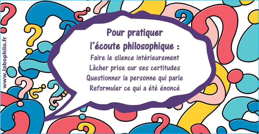 Ecoute philosophique en ateliers philo pour enfants. Philosophie pour enfants.