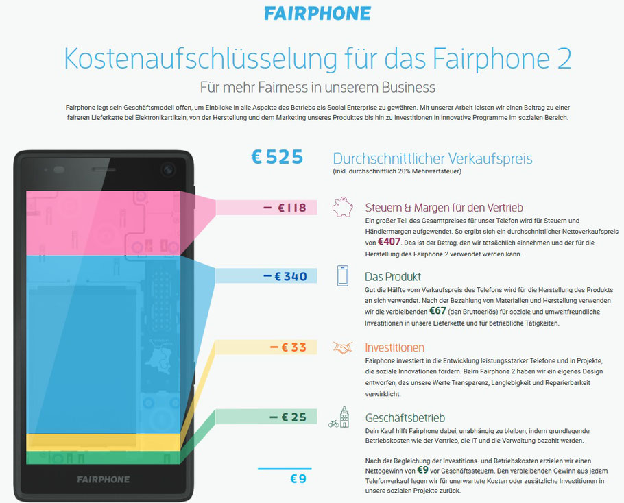 (c) by fairphone