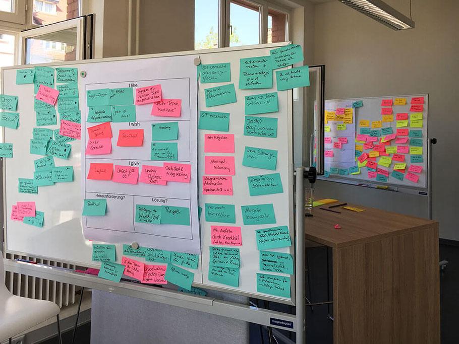 Design Thinking Raumgestaltung