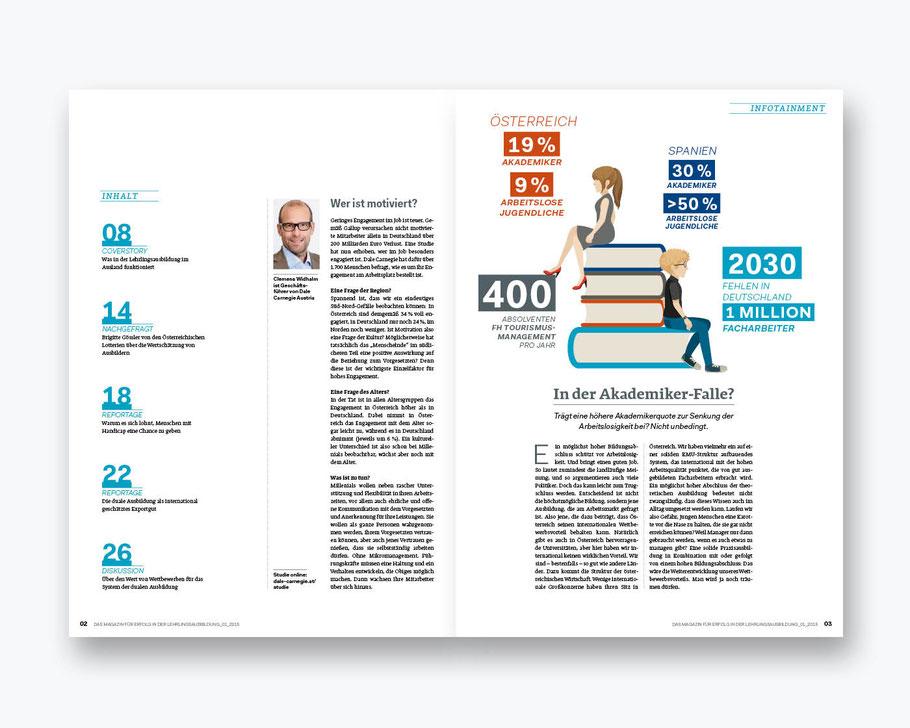 Wirtschaftsverlag ausbilden – Magazin für Lehrlingsausbilder Exel-Rauth