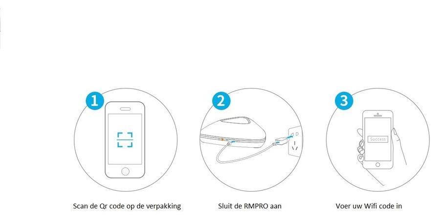 Installatie op uw smartphone