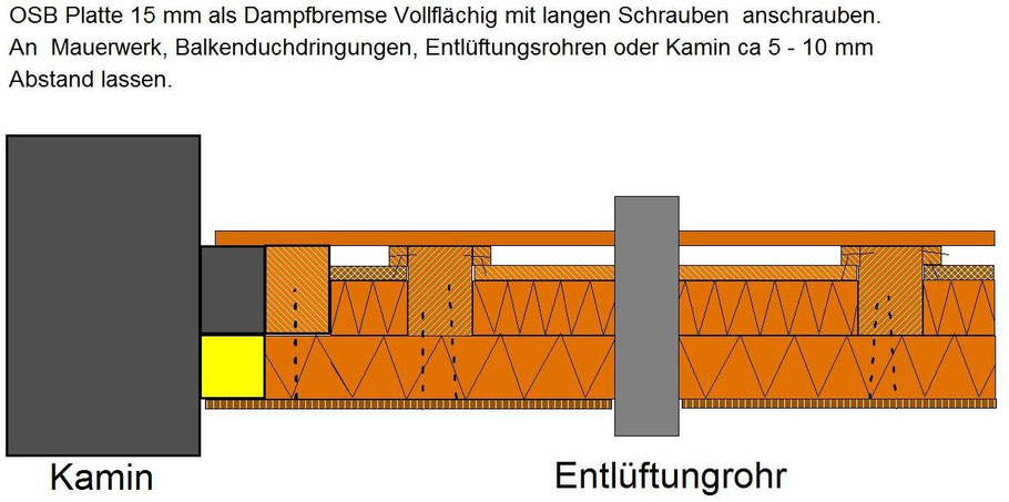 zwischensparrend mmung beispiele w rmed mmung dach und innenausbauusbau webseite. Black Bedroom Furniture Sets. Home Design Ideas