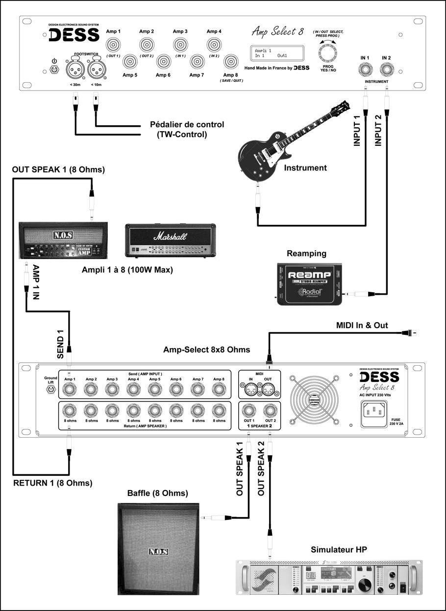 Sélécteur, Switcher d'ampli de puissance, DESS, Midi, Guitar, Amp, Switching System, Baffle, Speaker