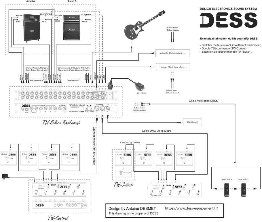 Switchers pour guitare et basse, gérer vos pédales d'effets et vos amplis