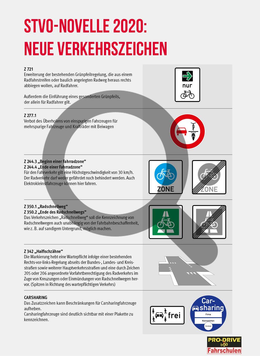 STVO Novelle 2020 Neue Regeln