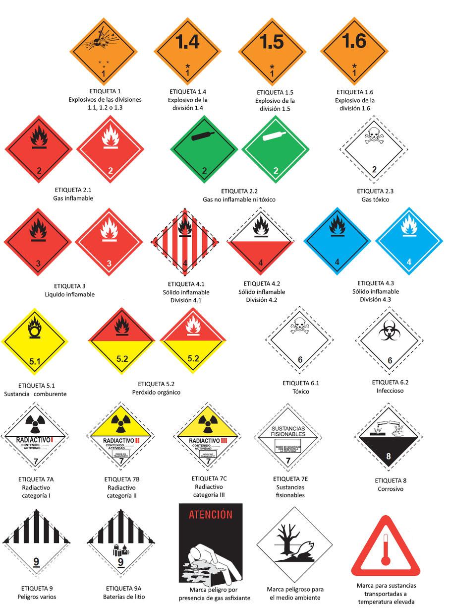 Etiquetas y marcas para el transporte de mercancías peligrosas. AprendEmergencias