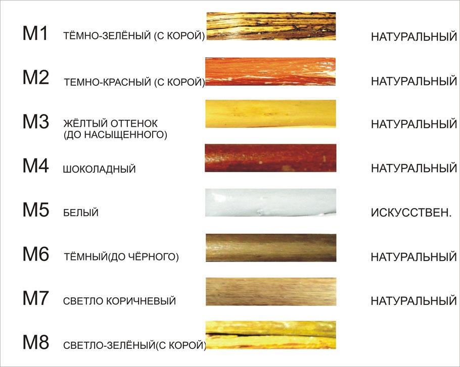 pleten-dom-izgorod-zabor-loza-iva-derevenskii-stil-cazachii-tin-zaborchik-russia-volgograd-tumen-moskva-stavropol-ekaterinburg-sochi-decor