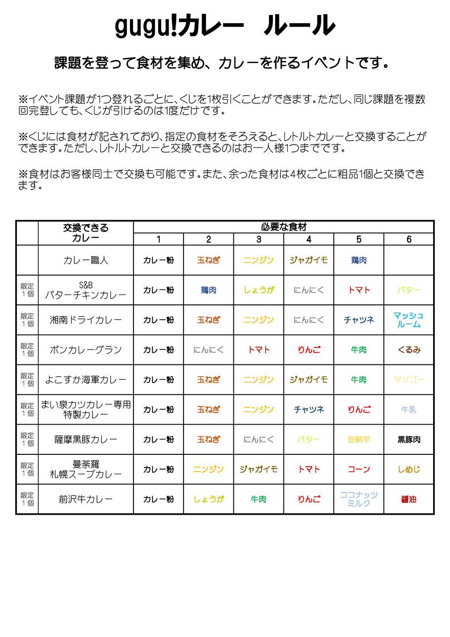 クライミングジムgugu!5月イベントルール