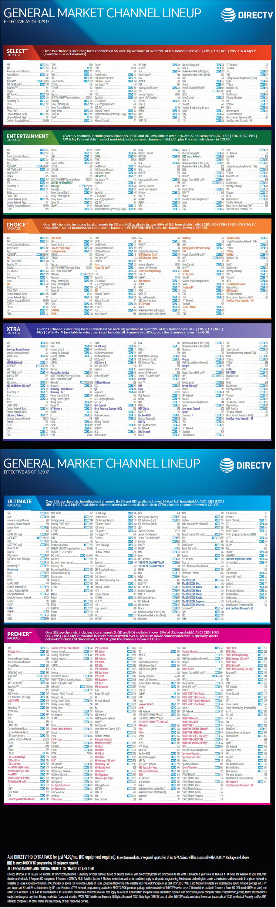 DIRECTV Channel Lineup - Local Cable and Internet Service