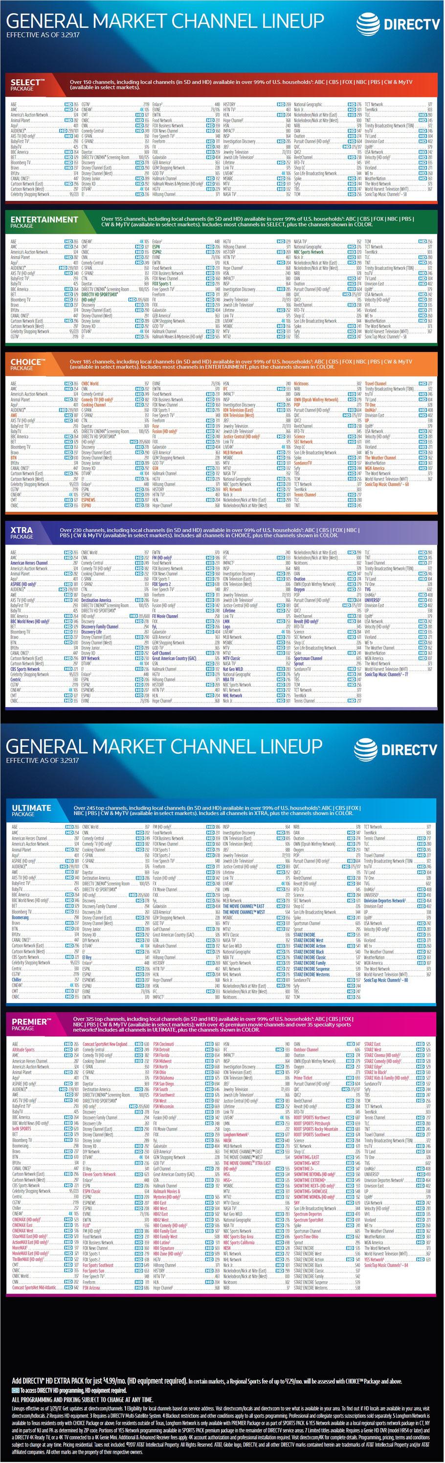 Impeccable image regarding printable directv channel lineup