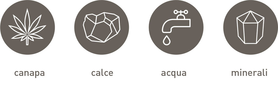calce, canapa, acqua, minerali: isolamanto di canapa