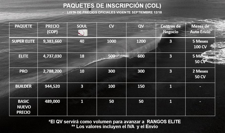 Paquetes de inscripción Socio Rain International Colombia