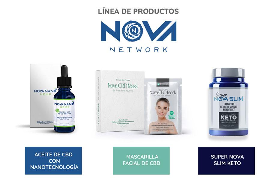Productos Nova Network