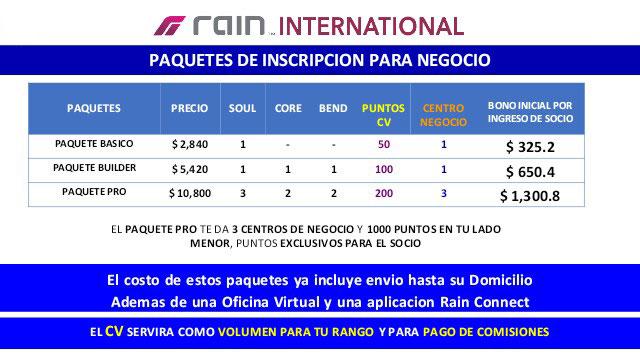 Precios de Paquetes de Inicio de Soul by Rain International México