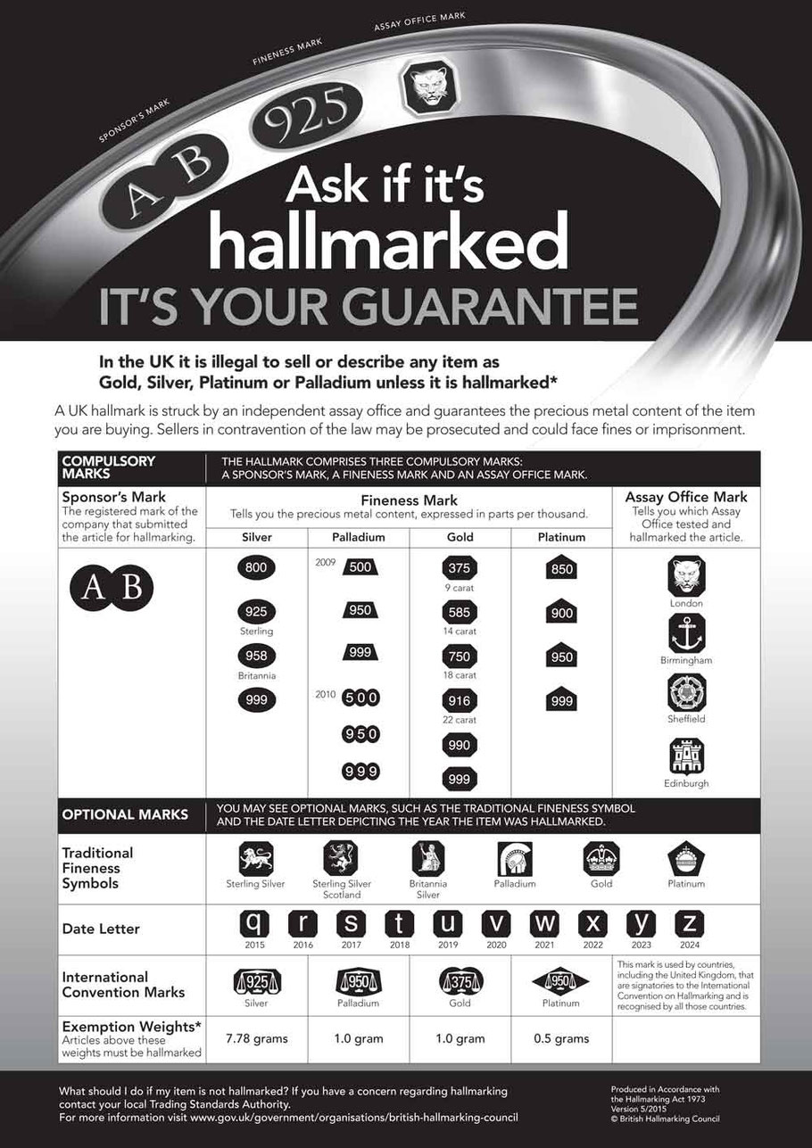 Hallmark Notice UK Gold, Silver, Platinum and Palladium