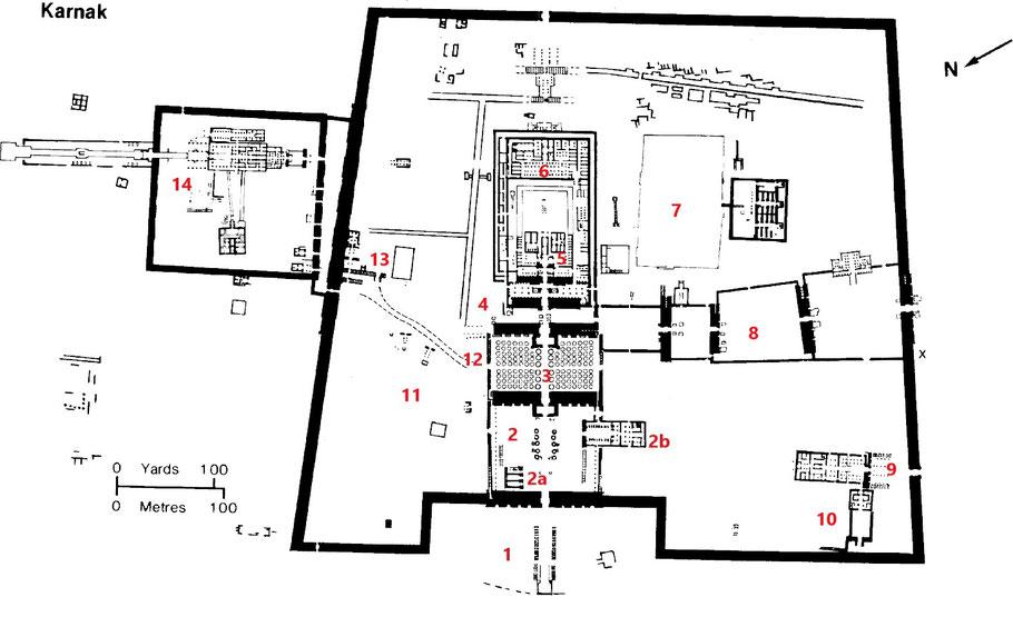 Karnak : Plan du site