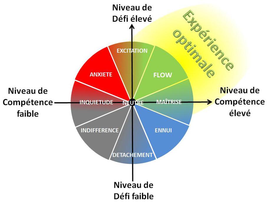 www.devenir-zen.fr