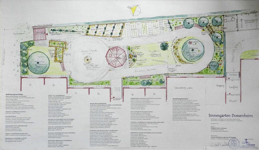 Planung Sinnesgarten Dossenheim