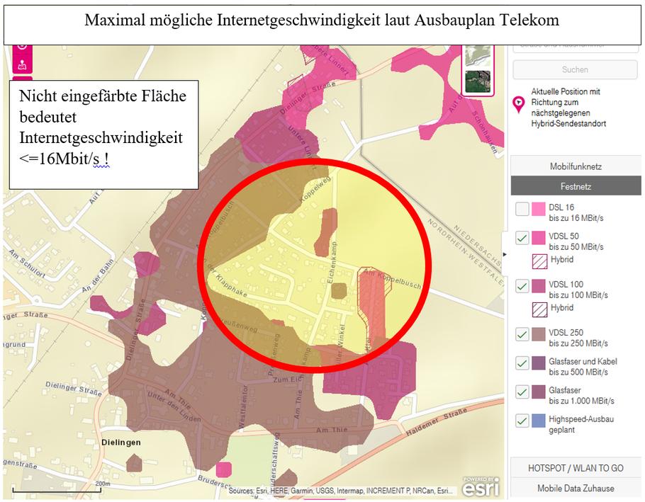 Ausbauplan Telekom