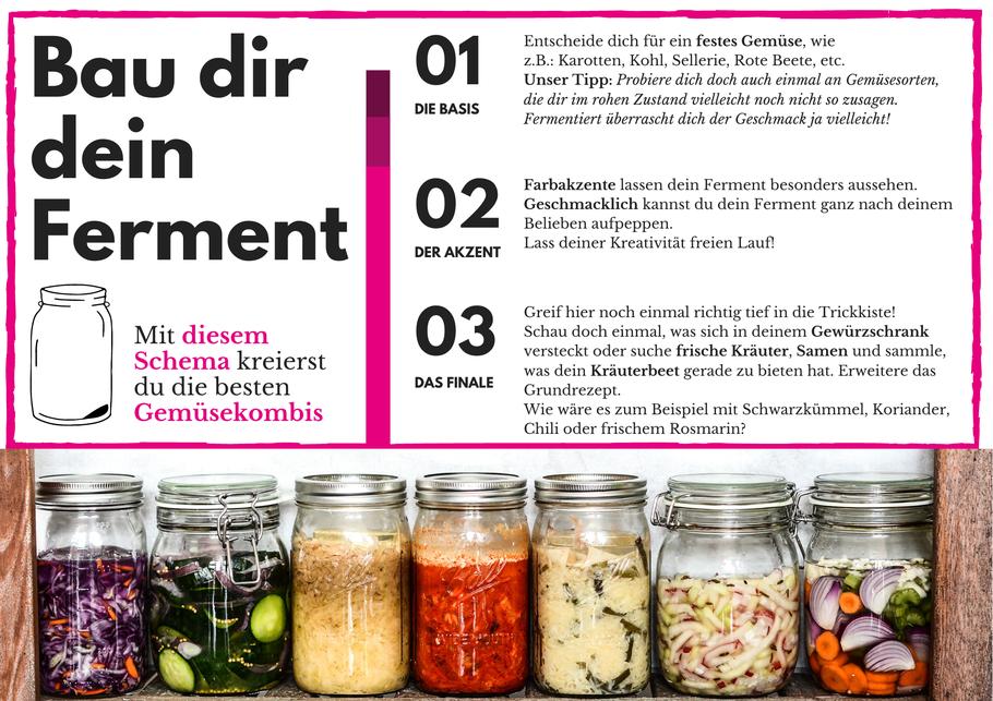 Bau dir dein Ferment: Mit diesem Schema kreierst du die besten Gemüsekombis