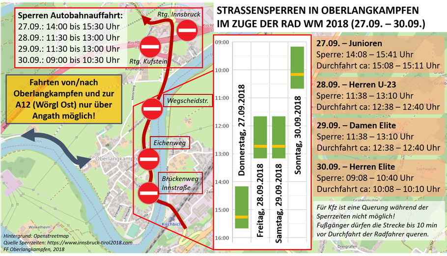 Straßensperren in Oberlangkampfen im Zuge der UCI Rad-WM vom 27.9. bis 30.9.2018