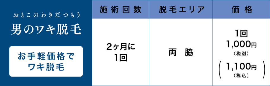 """""""人生初脱毛""""2ヶ月に1回全3回・両脇500円(税別)/月額"""