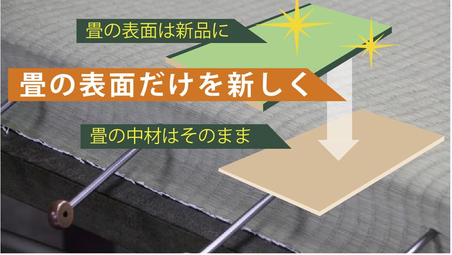 福井県越前市 藤井興産 ふじいたたみ 畳の表替え 畳新品