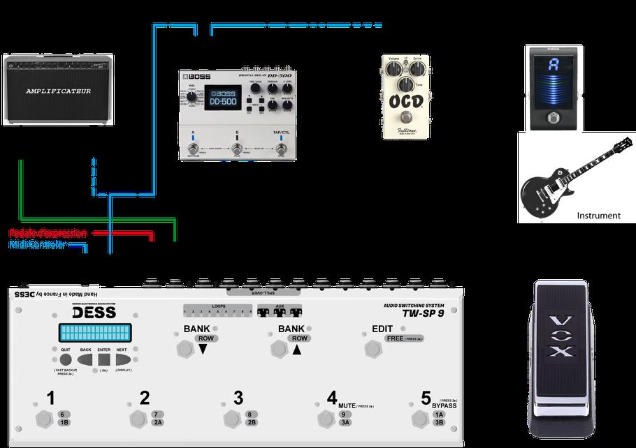 Switcher, Switching System, Fultone, OCD, Boss DD-500, Digital Delays, Korg Pitch Black, Vox, DESS, TW-SP9