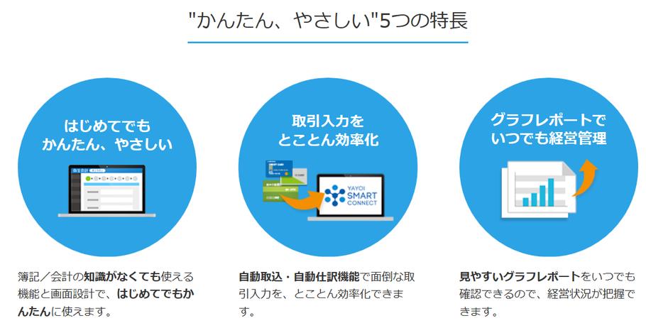 亀山敦志税理士事務所が取り扱う弥生会計の5つの特長について、初めてのの方でもかんたんに使えること、自動取込、自動仕訳ルール、グラフレポートを説明しております。