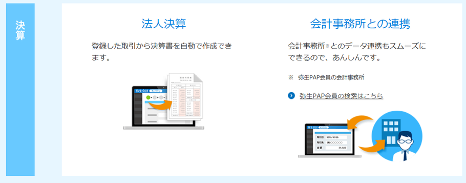 亀山敦志税理士事務所が取り扱う弥生会計は、決算書を自動で作成し、データ連携もスムーズに行います。