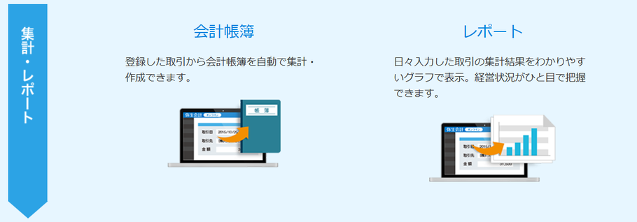 亀山敦志税理士事務所が取り扱う弥生会計は、集計・レポート機能で月次、試算表など経営状況を把握出来ます。