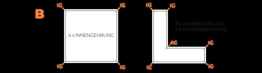 Skizze eines Raums mit 4 Innengehrungen bzw. 5 Innen- und 1 Außengehrung