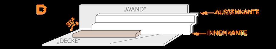 Beispiel eines geeigneten Arbeitstisches für Gehrungsschnitte.