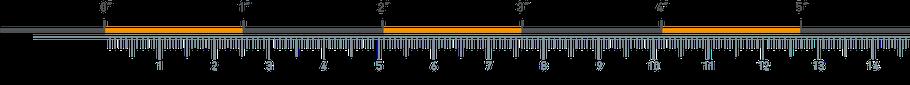 Lineal - Vermessung Büro Kofler