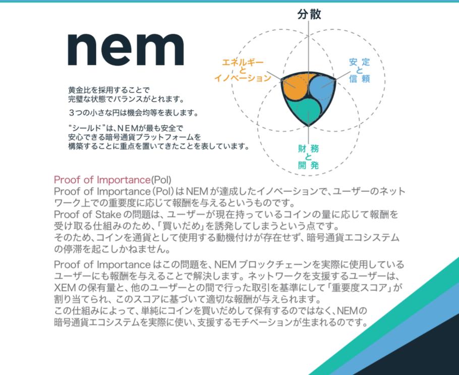 ネムコインの合意形成アルゴリズムPOI