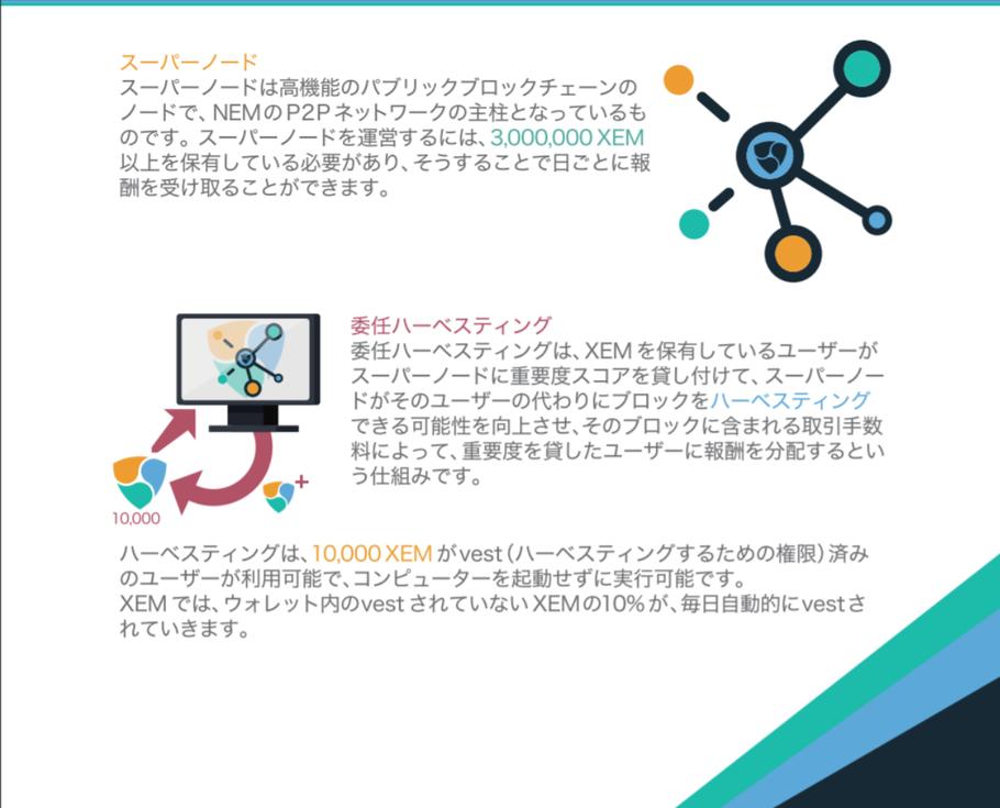 NEMビギナーズ(初心者)ガイド6枚目