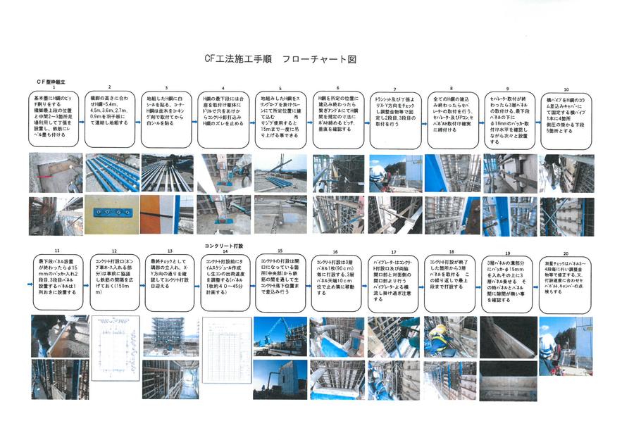 清都組 キヨトグミ 石狩 建設 建築 土木 北海道 CF工法