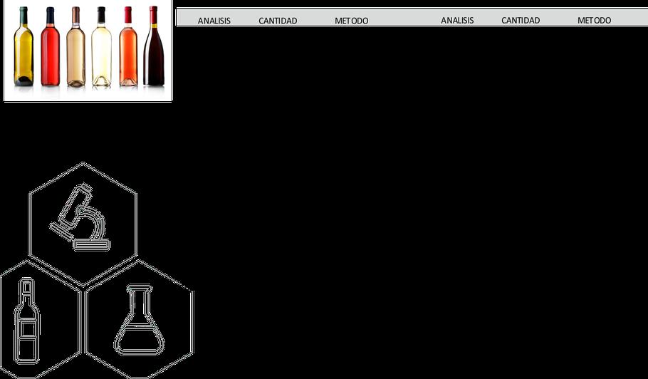 análisis de vinos