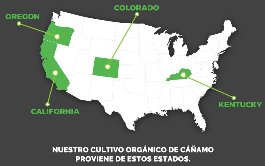 Cultivo orgánico de cáñamo (cannabidiol o CBD) para uso sublingual de Nova Nano Hemp de Nova Network